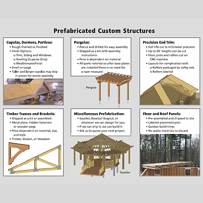 Prefabricated Custom Structures